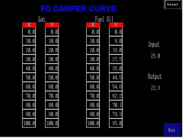 fuel air curves lg